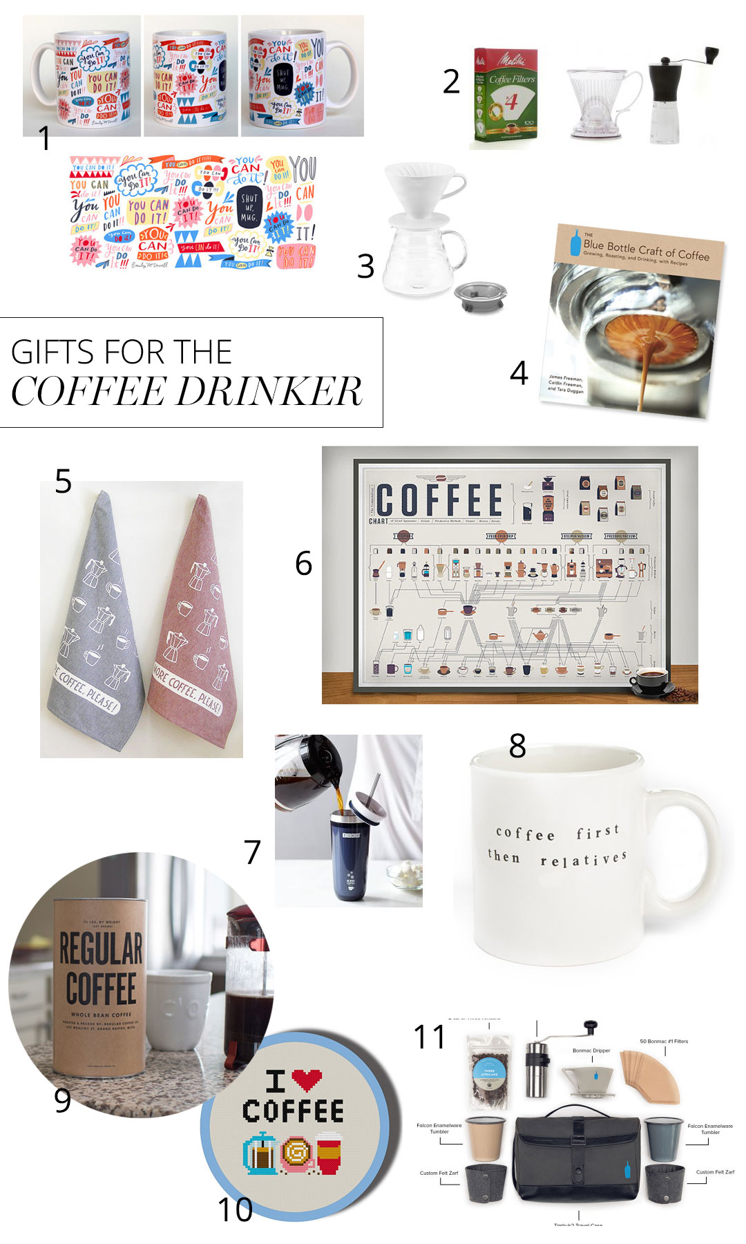 Gift Guide for Coffee Drinkers
