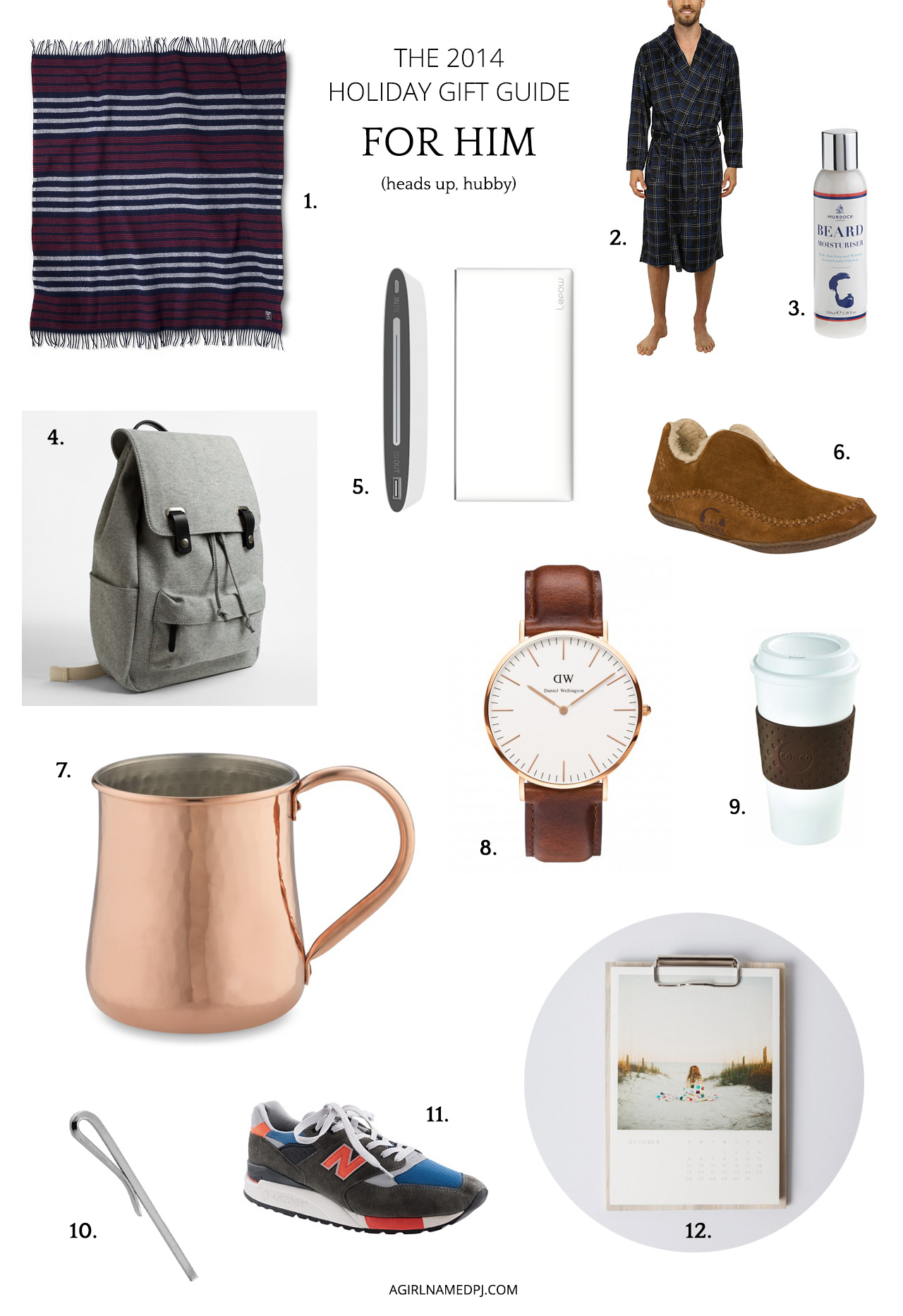 Holiday Gift Guide for Him | A Girl Named PJ